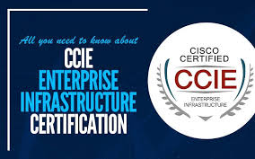 CCIE Enterprise Infrastructure