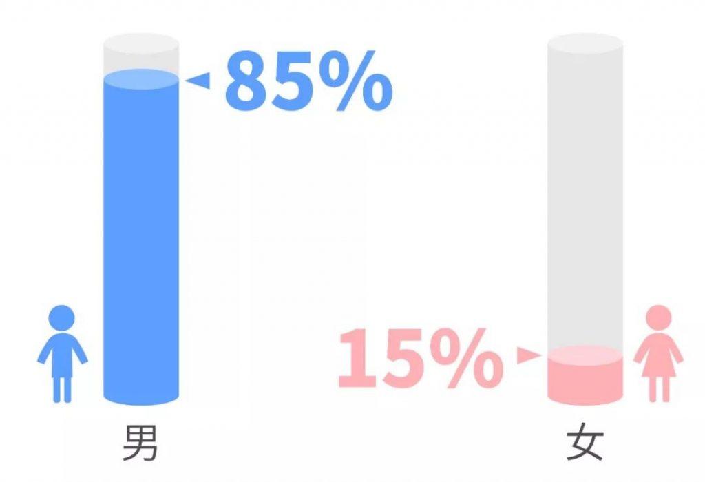 华为认证大数据
