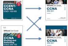 不知如何备考新版CCNA?听听CCNA 200-301作者怎么说-59学习网