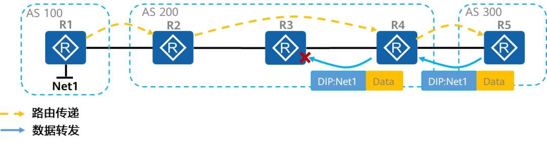 什么是华为Datacom认证