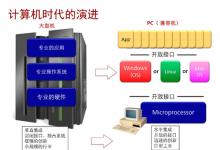 HCIA-SDN认证 V1.0实验手册+培训教材下载-59学习网