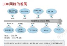 HCIA-Transmission|传送网 V2.0培训材料+实验手册下载-59学习网