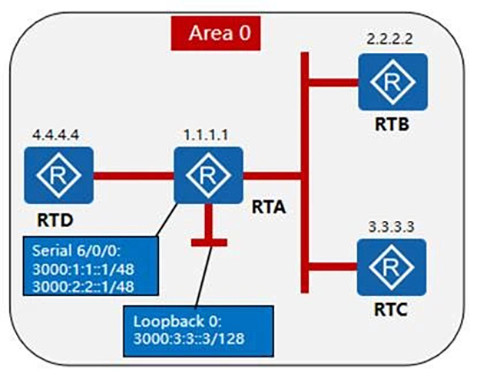 HCIE-Routing&Switching