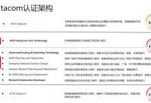 好奇HCIP-Datacom认证是什么样子的?即将发布~-59学习网
